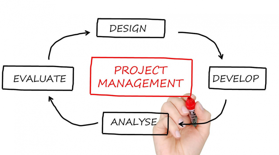Everything You Need to Know About IT Project Management